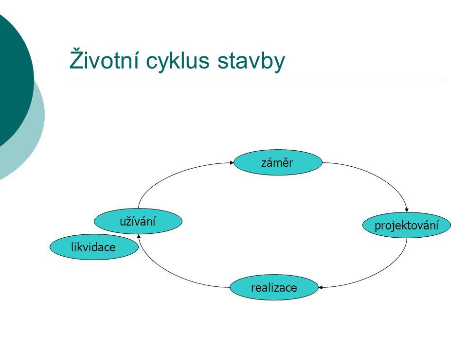 Životní cyklus stavby užívání realizace projektování záměr likvidace