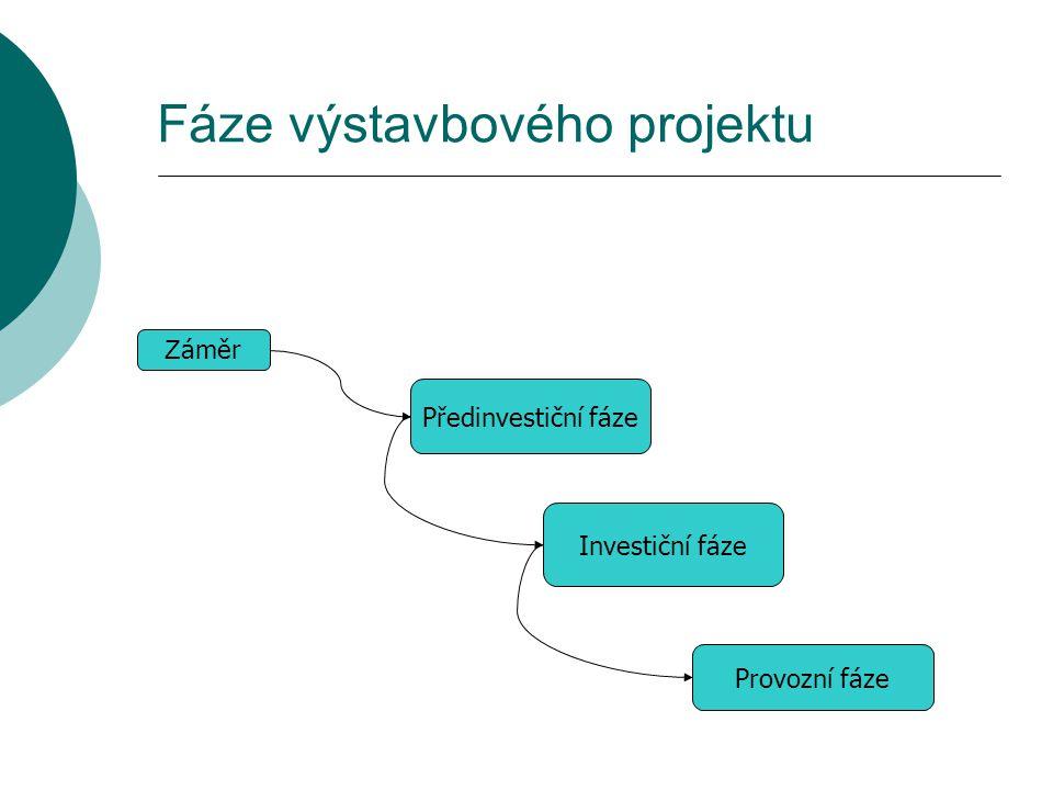 Fáze výstavbového projektu Z áměr Předinvestiční fáze Provozní fáze Investiční fáze