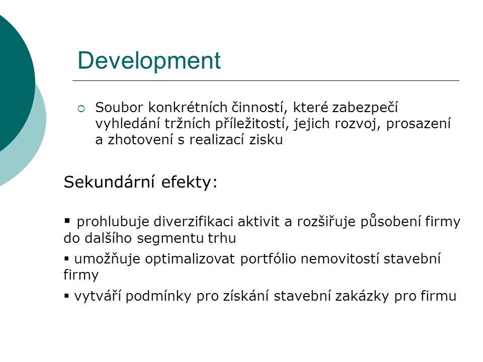 Development  Soubor konkrétních činností, které zabezpečí vyhledání tržních příležitostí, jejich rozvoj, prosazení a zhotovení s realizací zisku Seku