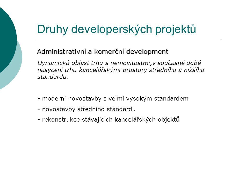 Druhy developerských projektů Administrativní a komerční development Dynamická oblast trhu s nemovitostmi,v současné době nasycení trhu kancelářskými