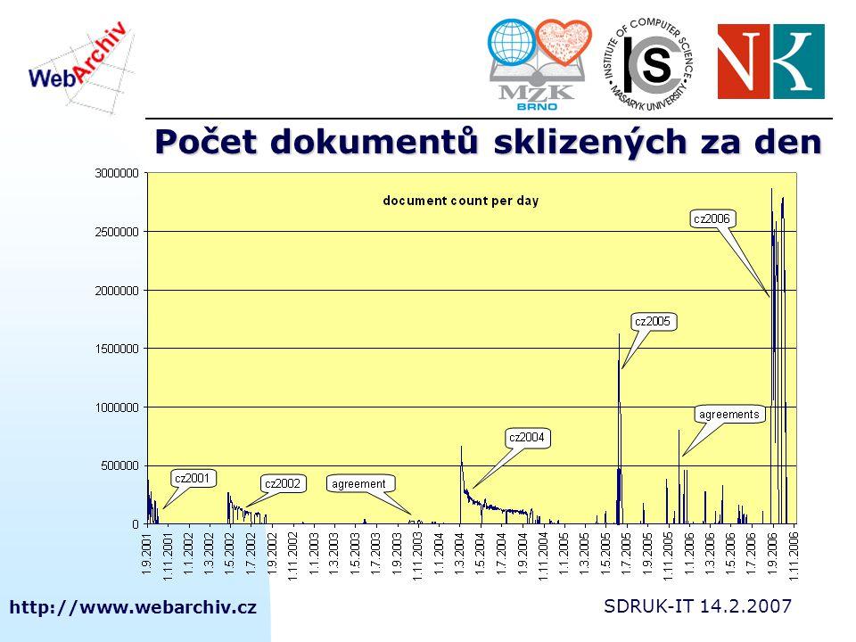 http://www.webarchiv.cz SDRUK-IT 14.2.2007 WAYBACK  Aplikace, která v budoucnu nahradí stávající Wayback Machine Internet Archivu  Dokumenty jsou indexovány a zpřístupňovány pomocí URL a času, podporuje hvězdičkovou konvenci  Režimy zpřístupnění:  Archival URL = úprava odkazů na stránce (link zpět do archivu)  Proxy = chová se jako proxy server, ale je pak složité měnit časové verze (WAX Toolbar – plugin pro Firefox)  Timeline = časová osa, zatím experimentální  Připravuje se podpora fulltextového vyhledávání a lokalizace
