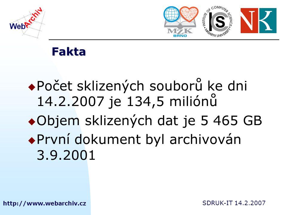 http://www.webarchiv.cz SDRUK-IT 14.2.2007 Fakta  Počet sklizených souborů ke dni 14.2.2007 je 134,5 miliónů  Objem sklizených dat je 5 465 GB  Prv