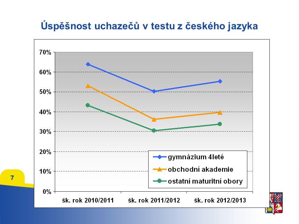Úspěšnost uchazečů v testu z českého jazyka 7