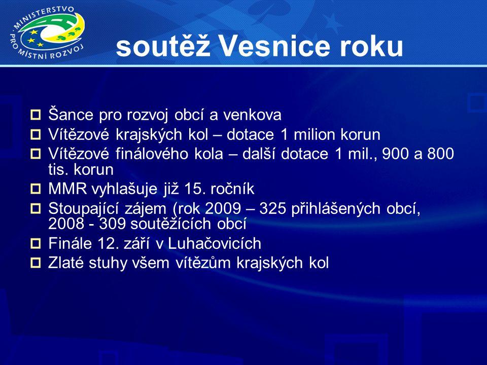 soutěž Vesnice roku Šance pro rozvoj obcí a venkova Vítězové krajských kol – dotace 1 milion korun Vítězové finálového kola – další dotace 1 mil., 900
