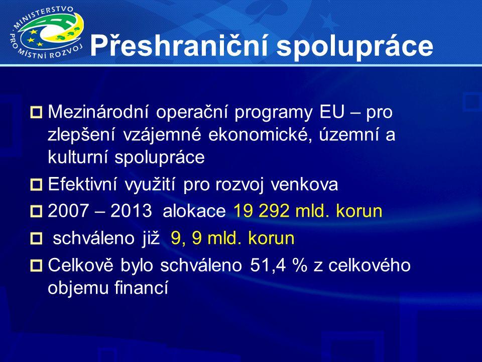 Přeshraniční spolupráce Mezinárodní operační programy EU – pro zlepšení vzájemné ekonomické, územní a kulturní spolupráce Efektivní využití pro rozvoj venkova 2007 – 2013 alokace 19 292 mld.