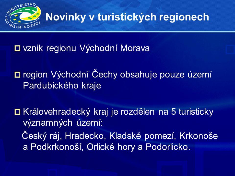 Novinky v turistických regionech vznik regionu Východní Morava region Východní Čechy obsahuje pouze území Pardubického kraje Královehradecký kraj je rozdělen na 5 turisticky významných území: Český ráj, Hradecko, Kladské pomezí, Krkonoše a Podkrkonoší, Orlické hory a Podorlicko.