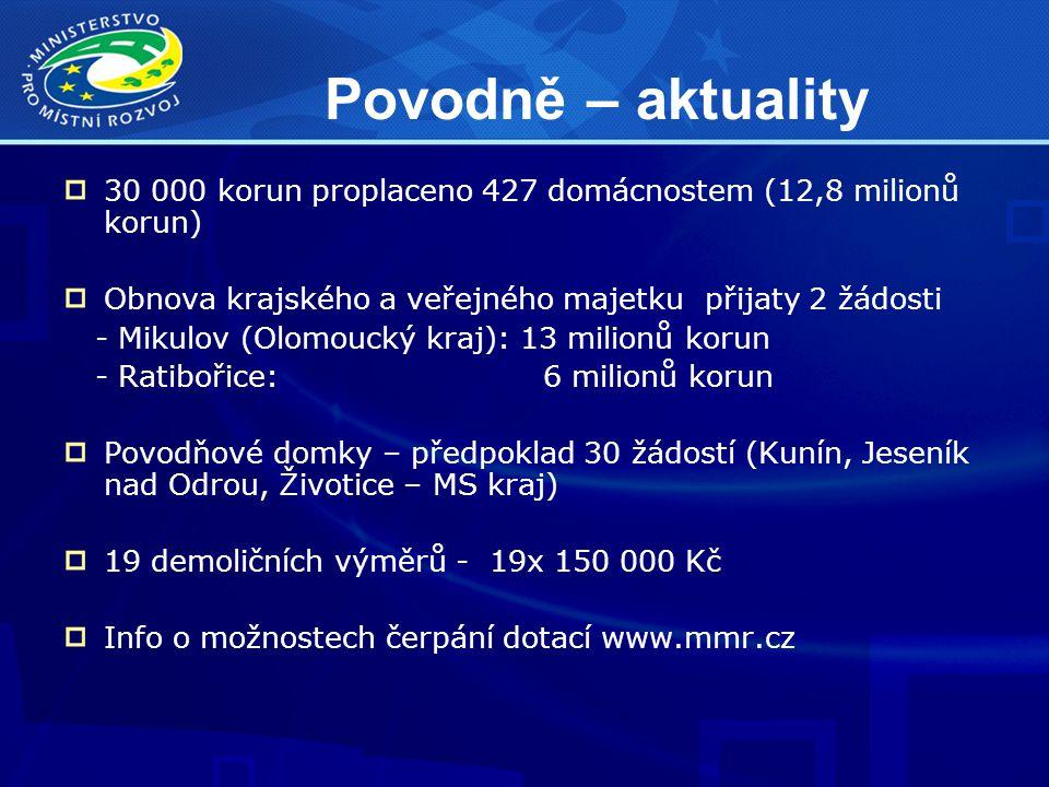 Povodně – aktuality 30 000 korun proplaceno 427 domácnostem (12,8 milionů korun) Obnova krajského a veřejného majetku přijaty 2 žádosti - Mikulov (Olo