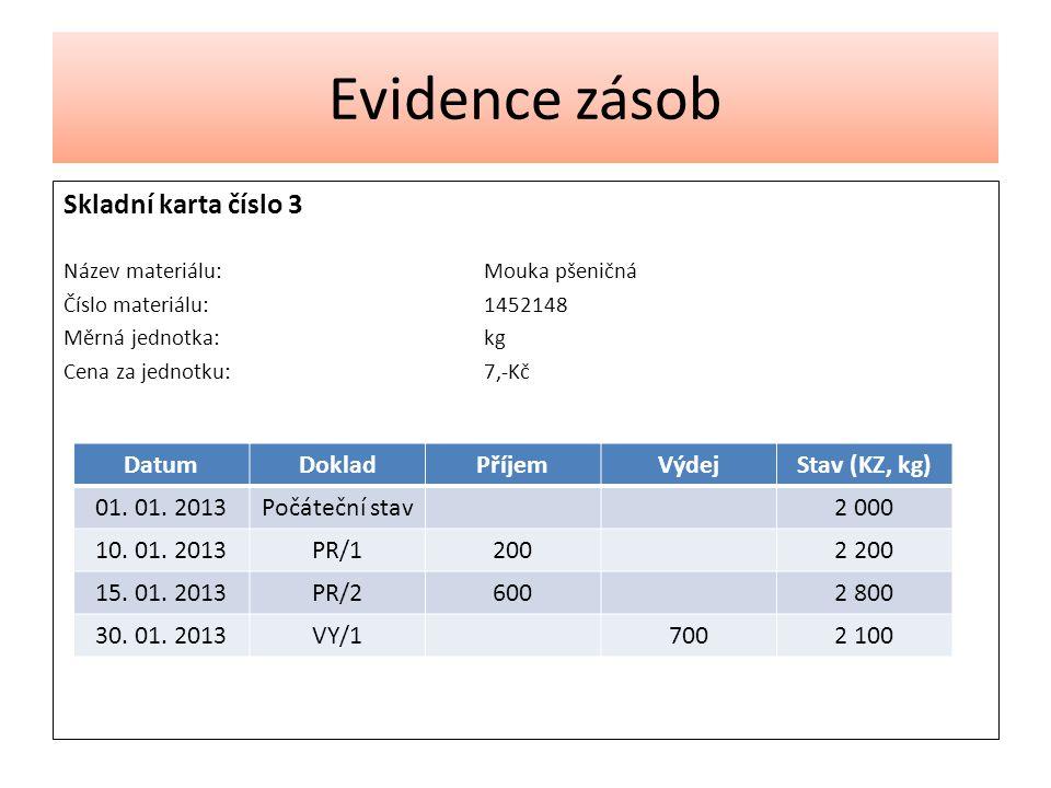 Evidence zásob Skladní karta číslo 3 Název materiálu:Mouka pšeničná Číslo materiálu:1452148 Měrná jednotka:kg Cena za jednotku:7,-Kč DatumDokladPříjem