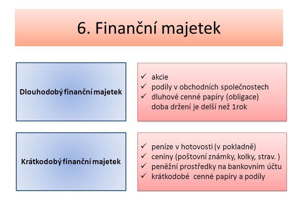 6. Finanční majetek Dlouhodobý finanční majetek akcie podíly v obchodních společnostech dluhové cenné papíry (obligace) doba držení je delší než 1rok