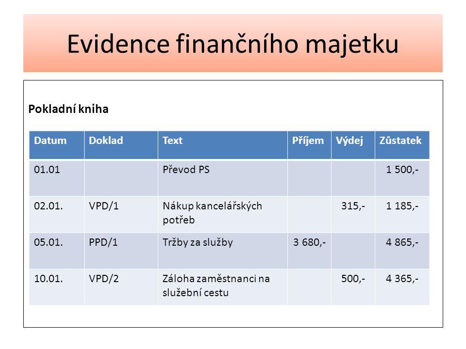 Evidence finančního majetku Pokladní kniha DatumDokladTextPříjemVýdejZůstatek 01.01Převod PS1 500,- 02.01.VPD/1Nákup kancelářských potřeb 315,-1 185,-