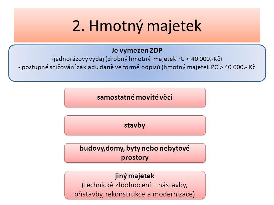 2. Hmotný majetek Je vymezen ZDP -jednorázový výdaj (drobný hmotný majetek PC < 40 000,-Kč) - postupné snižování základu daně ve formě odpisů (hmotný