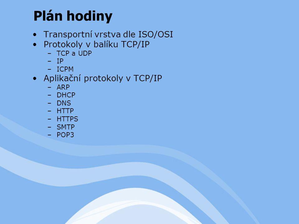 Transportní vrstva dle ISO/OSI Protokoly v balíku TCP/IP –TCP a UDP –IP –ICPM Aplikační protokoly v TCP/IP –ARP –DHCP –DNS –HTTP –HTTPS –SMTP –POP3 Plán hodiny