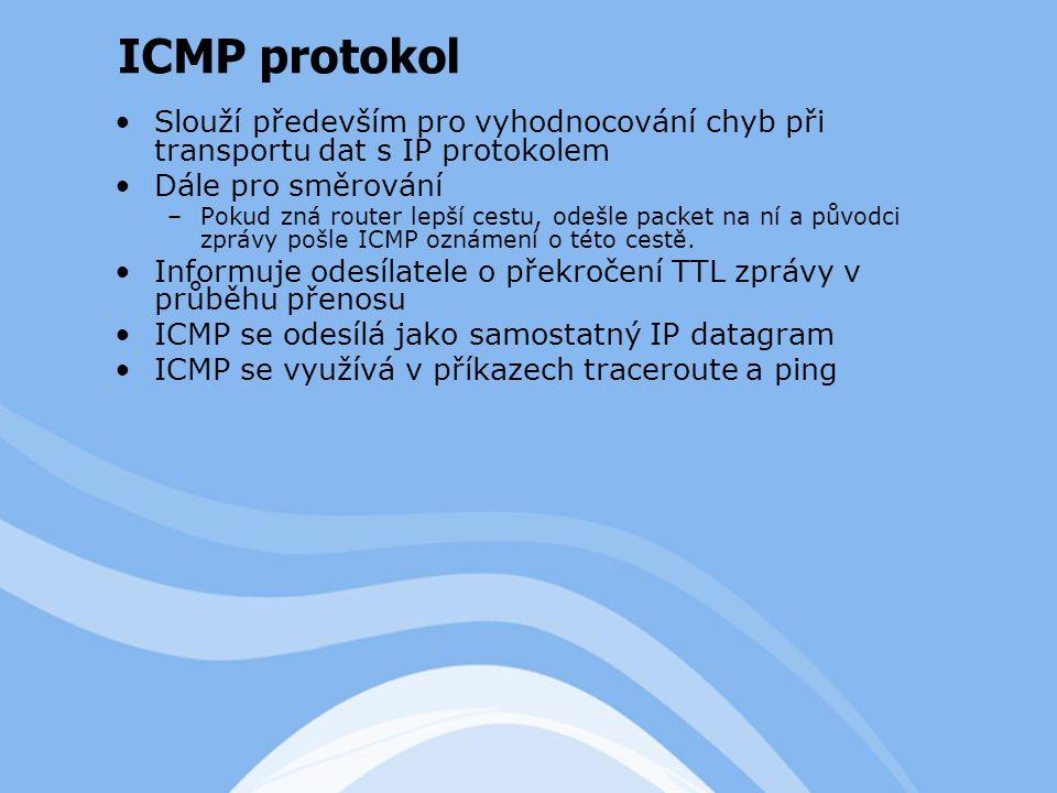 Slouží především pro vyhodnocování chyb při transportu dat s IP protokolem Dále pro směrování –Pokud zná router lepší cestu, odešle packet na ní a původci zprávy pošle ICMP oznámení o této cestě.