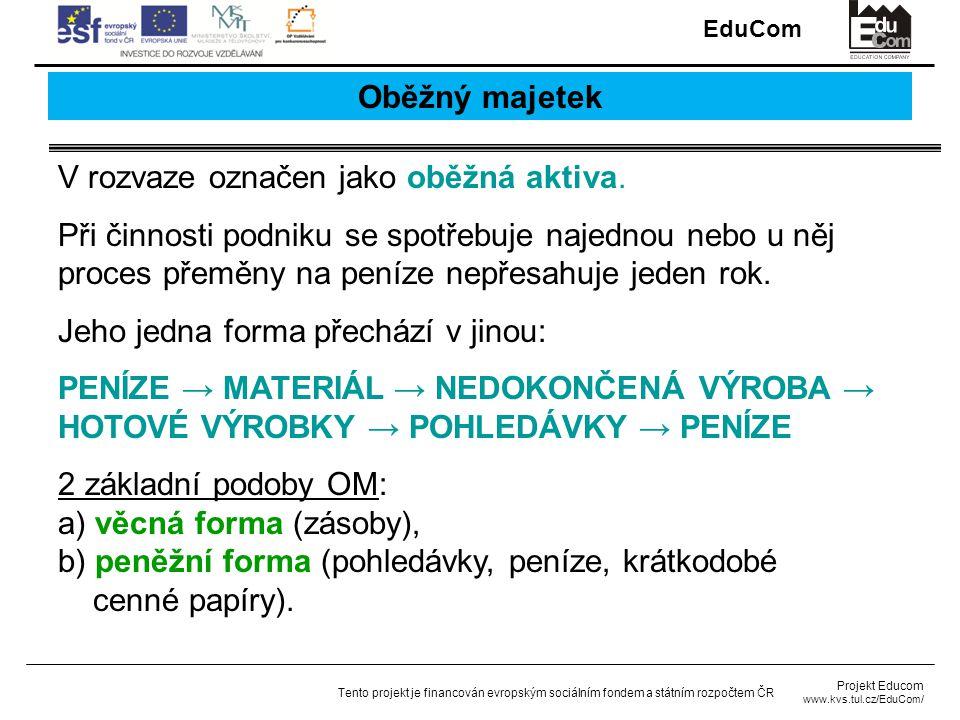 EduCom Projekt Educom www.kvs.tul.cz/EduCom/ Tento projekt je financován evropským sociálním fondem a státním rozpočtem ČR Oběžný majetek V rozvaze označen jako oběžná aktiva.