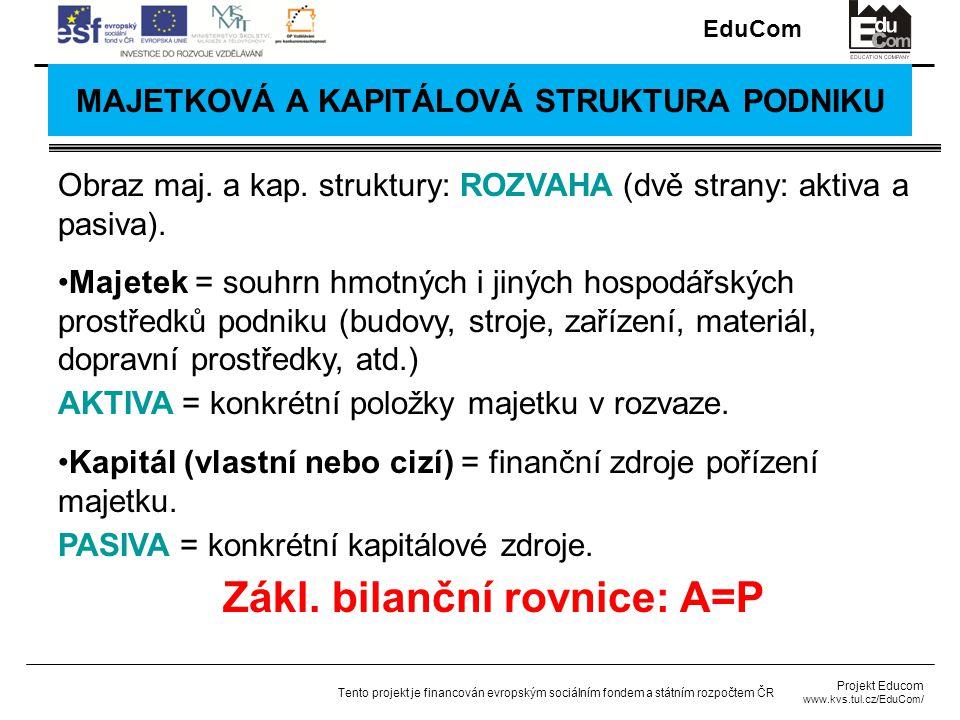 EduCom Projekt Educom www.kvs.tul.cz/EduCom/ Tento projekt je financován evropským sociálním fondem a státním rozpočtem ČR MAJETKOVÁ A KAPITÁLOVÁ STRUKTURA PODNIKU Obraz maj.