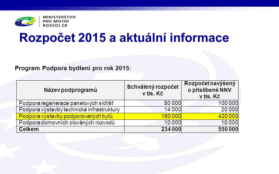 Program Podpora bydlení pro rok 2015: Rozpočet 2015 a aktuální informace Název podprogramů Schválený rozpočet v tis. Kč Rozpočet navýšený o přislíbené