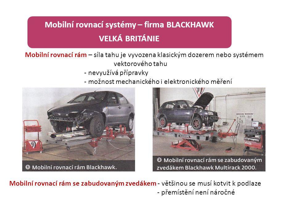 Mobilní rovnací systémy – firma BLACKHAWK VELKÁ BRITÁNIE Mobilní rovnací rám – síla tahu je vyvozena klasickým dozerem nebo systémem vektorového tahu
