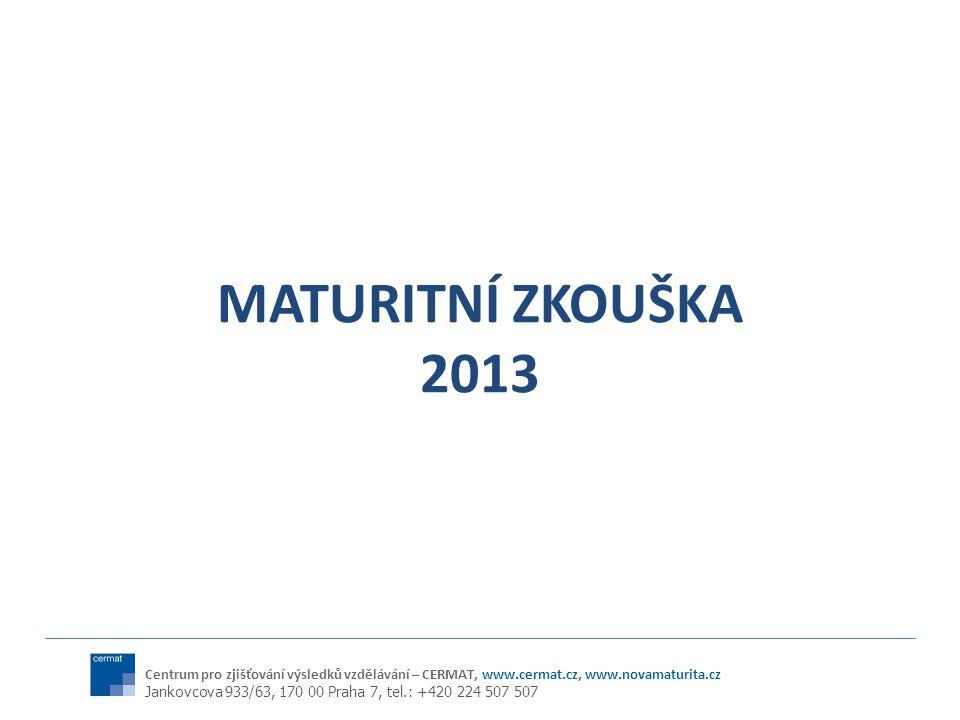 Centrum pro zjišťování výsledků vzdělávání – CERMAT, www.cermat.cz, www.novamaturita.cz Jankovcova 933/63, 170 00 Praha 7, tel.: +420 224 507 507 MATU