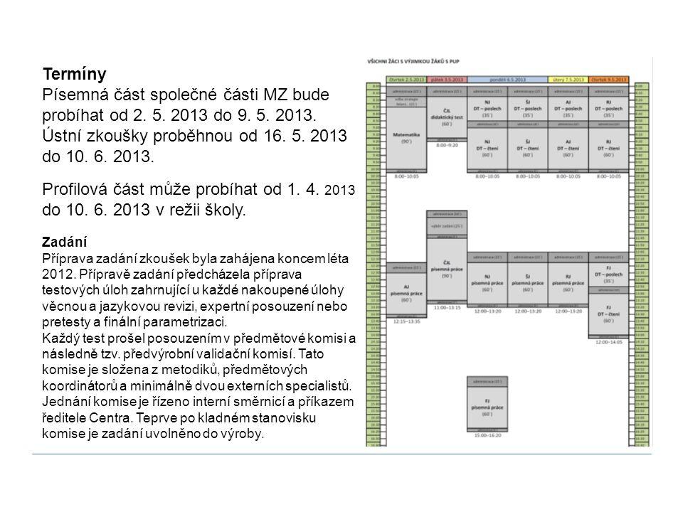 Termíny Písemná část společné části MZ bude probíhat od 2. 5. 2013 do 9. 5. 2013. Ústní zkoušky proběhnou od 16. 5. 2013 do 10. 6. 2013. Profilová čás