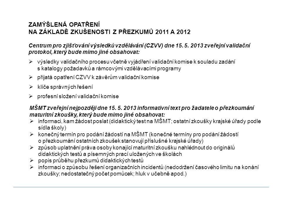 ZAMÝŠLENÁ OPATŘENÍ NA ZÁKLADĚ ZKUŠENOSTI Z PŘEZKUMŮ 2011 A 2012 Centrum pro zjišťování výsledků vzdělávání (CZVV) dne 15. 5. 2013 zveřejní validační p