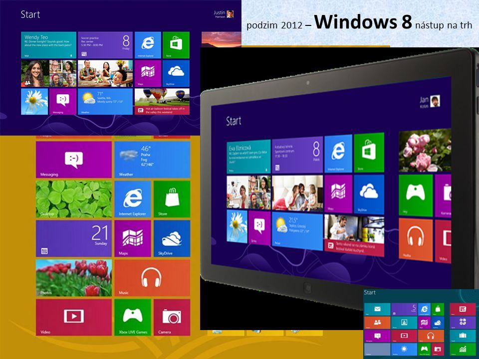 podzim 2012 – Windows 8 nástup na trh