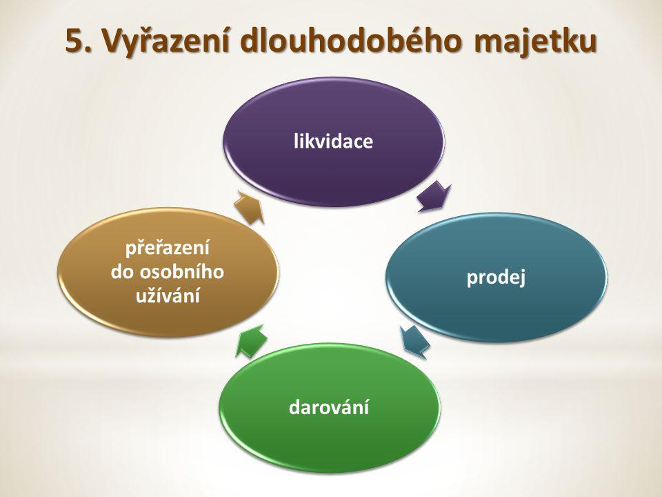 5. Vyřazení dlouhodobého majetku likvidaceprodejdarování přeřazení do osobního užívání