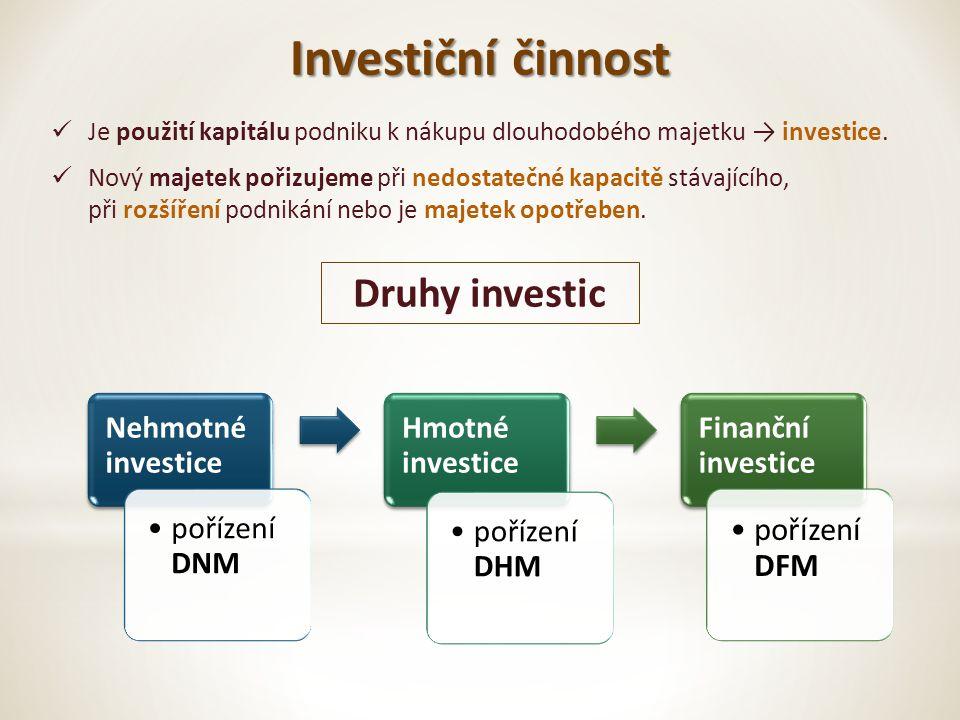 Investiční činnost Je použití kapitálu podniku k nákupu dlouhodobého majetku → investice.