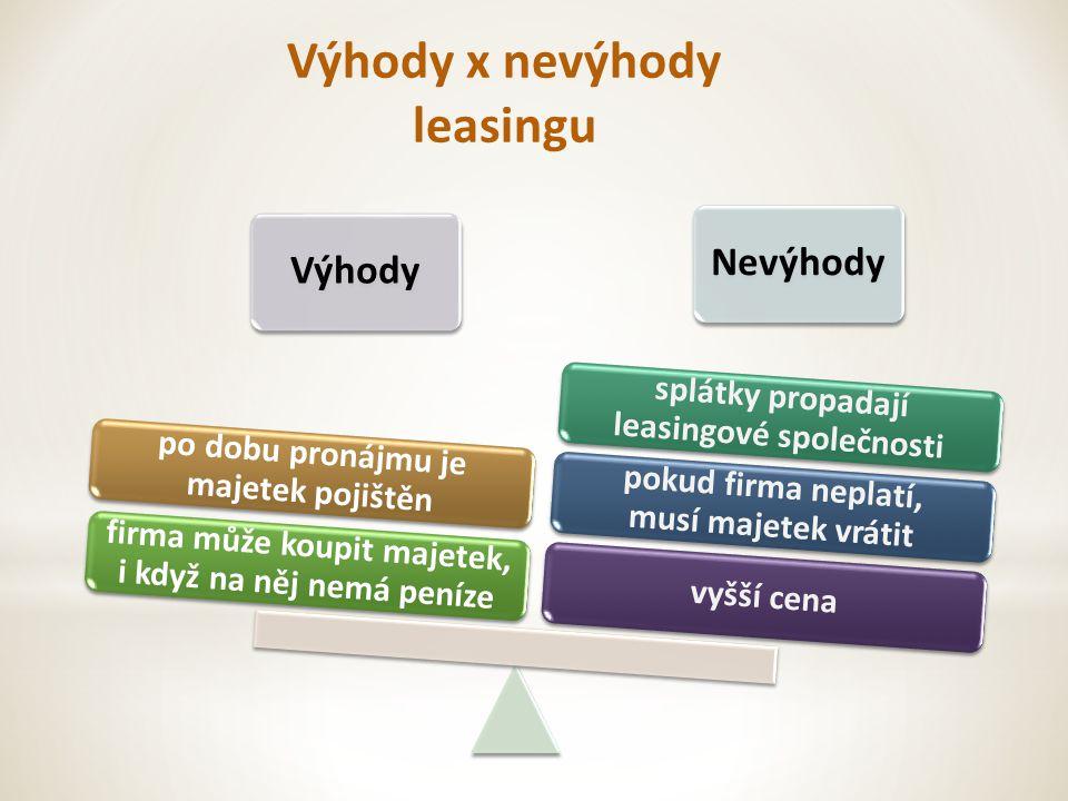 Výhody x nevýhody leasingu VýhodyNevýhody vyšší cena pokud firma neplatí, musí majetek vrátit splátky propadají leasingové společnosti firma může koupit majetek, i když na něj nemá peníze po dobu pronájmu je majetek pojištěn