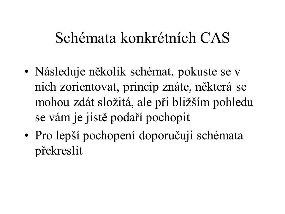 Schémata konkrétních CAS Následuje několik schémat, pokuste se v nich zorientovat, princip znáte, některá se mohou zdát složitá, ale při bližším pohle