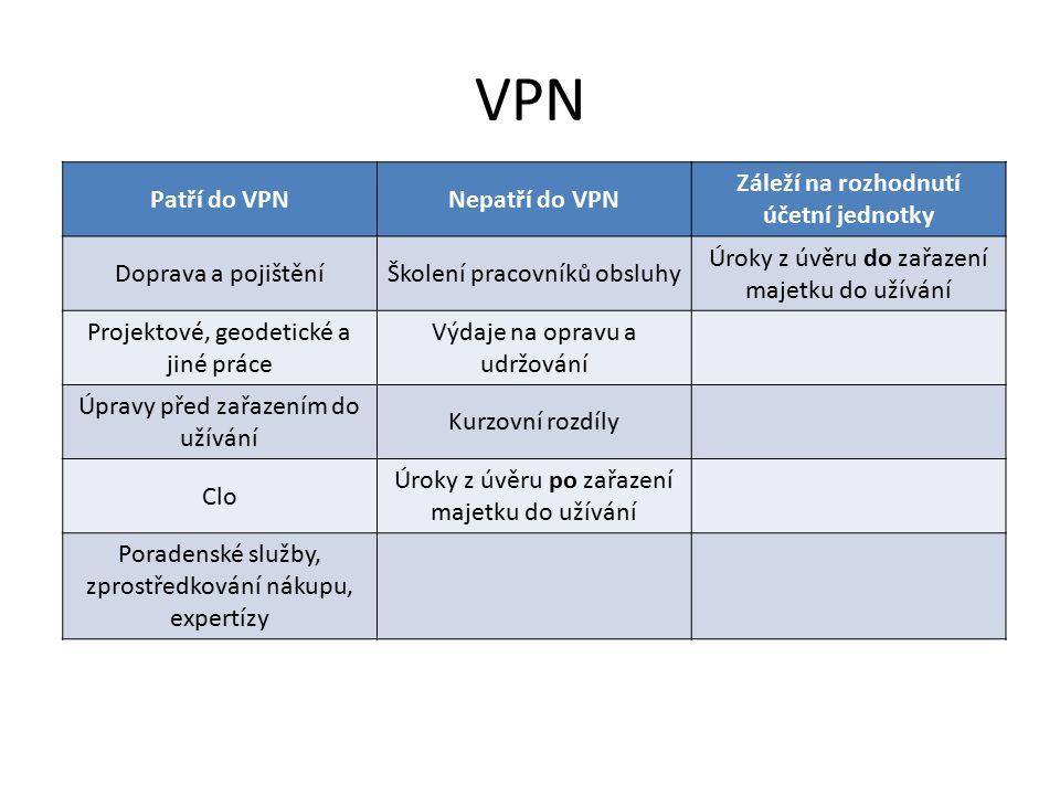 VPN Patří do VPNNepatří do VPN Záleží na rozhodnutí účetní jednotky Doprava a pojištěníŠkolení pracovníků obsluhy Úroky z úvěru do zařazení majetku do