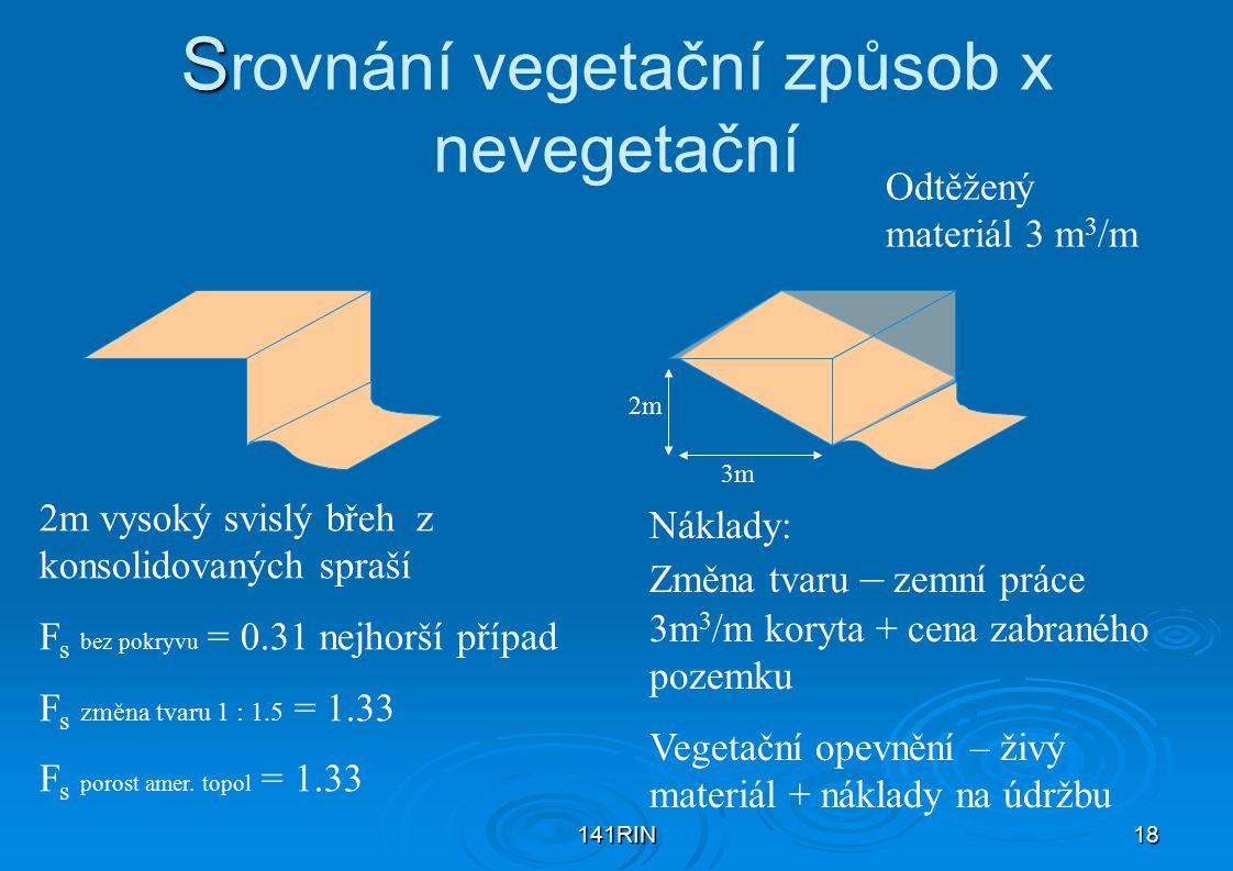 141RIN18 S S rovnání vegetační způsob x nevegetační 2m vysoký svislý břeh z konsolidovaných spraší F s bez pokryvu = 0.31 nejhorší případ F s změna tv
