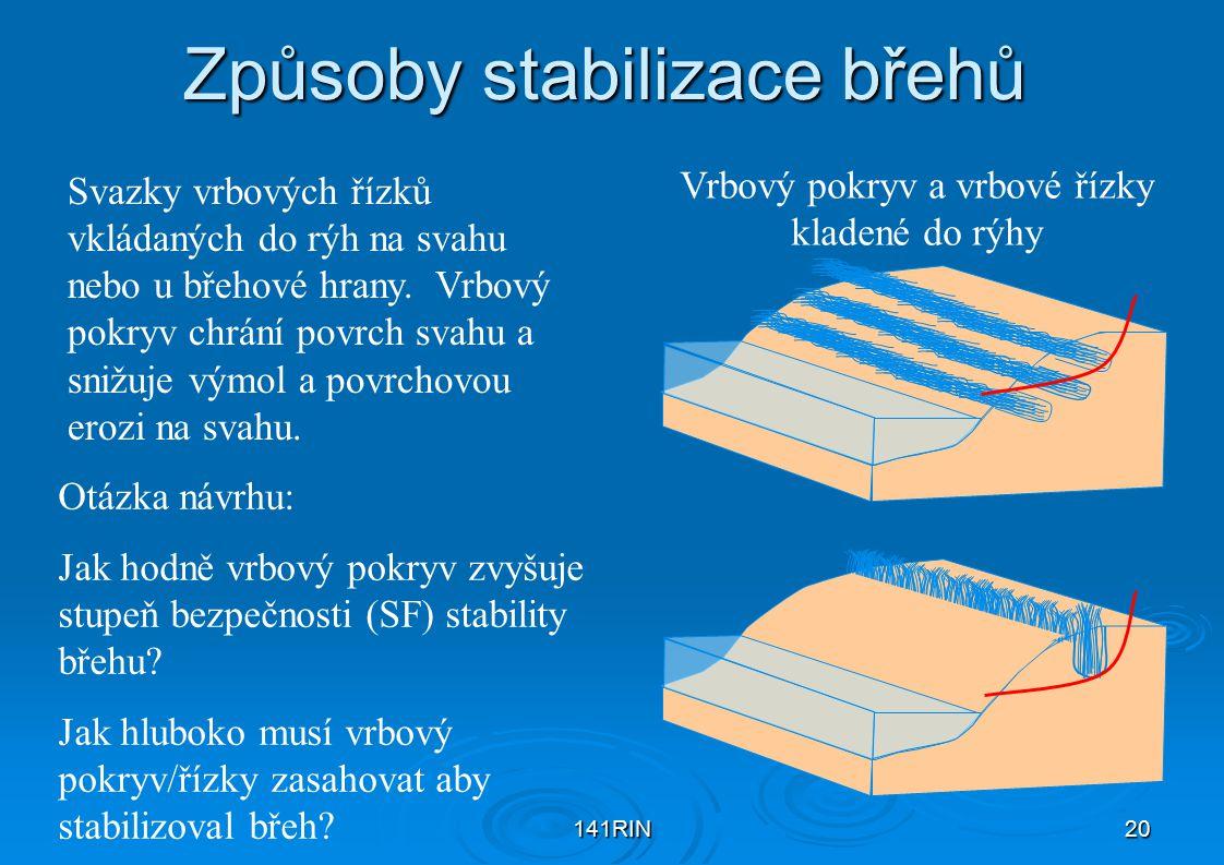 141RIN20 Způsoby stabilizace břehů Vrbový pokryv a vrbové řízky kladené do rýhy Svazky vrbových řízků vkládaných do rýh na svahu nebo u břehové hrany.