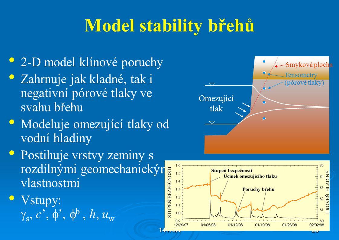 141RIN23 Model stability břehů 2-D model klínové poruchy Zahrnuje jak kladné, tak i negativní pórové tlaky ve svahu břehu Modeluje omezující tlaky od