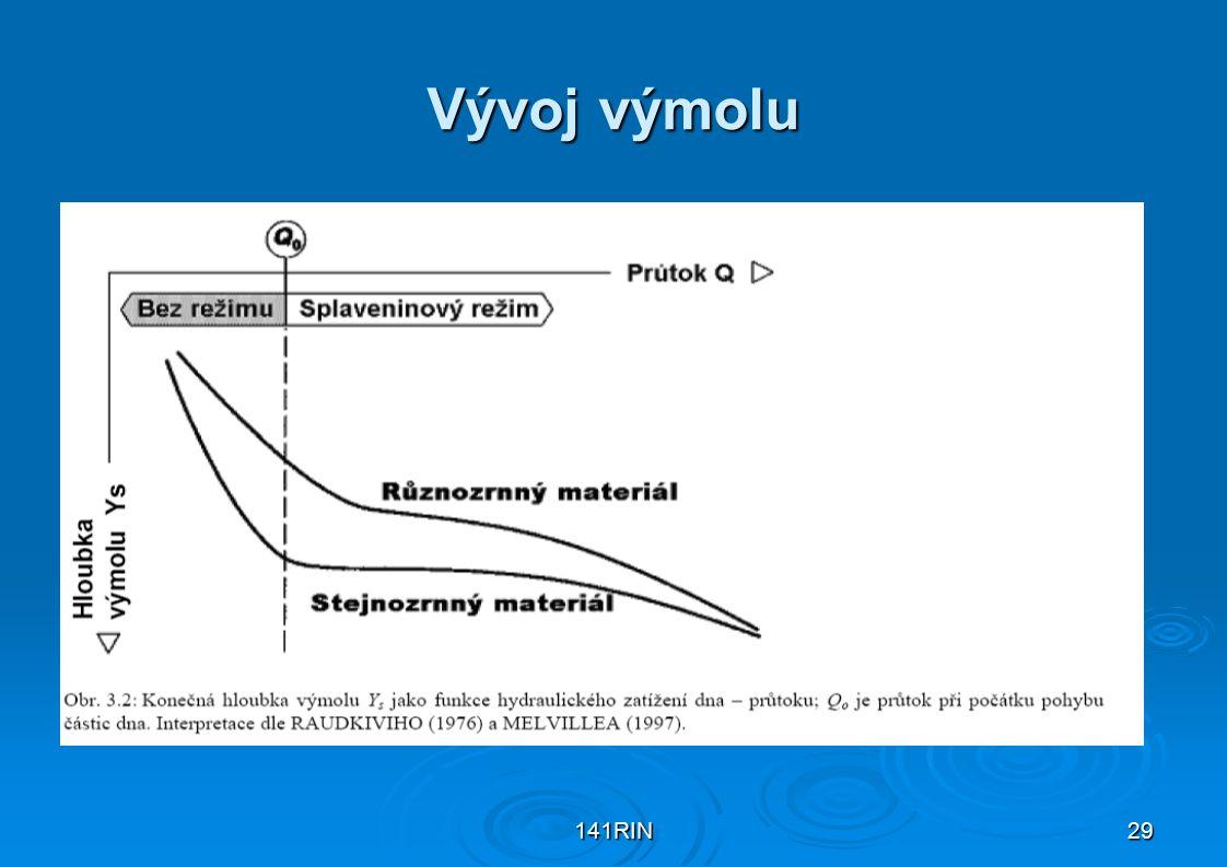 141RIN29 Vývoj výmolu