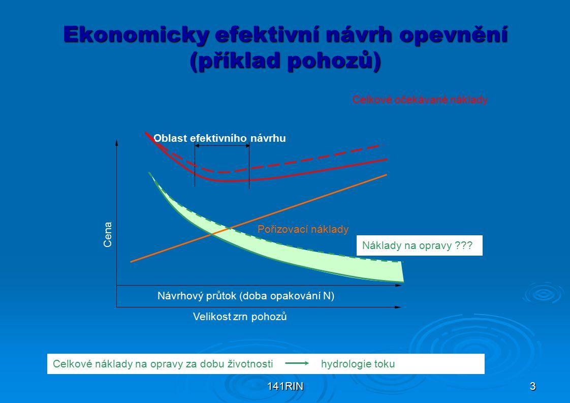 141RIN3 Ekonomicky efektivní návrh opevnění (příklad pohozů) Velikost zrn pohozů Návrhový průtok (doba opakování N) Pořizovací náklady Náklady na opra