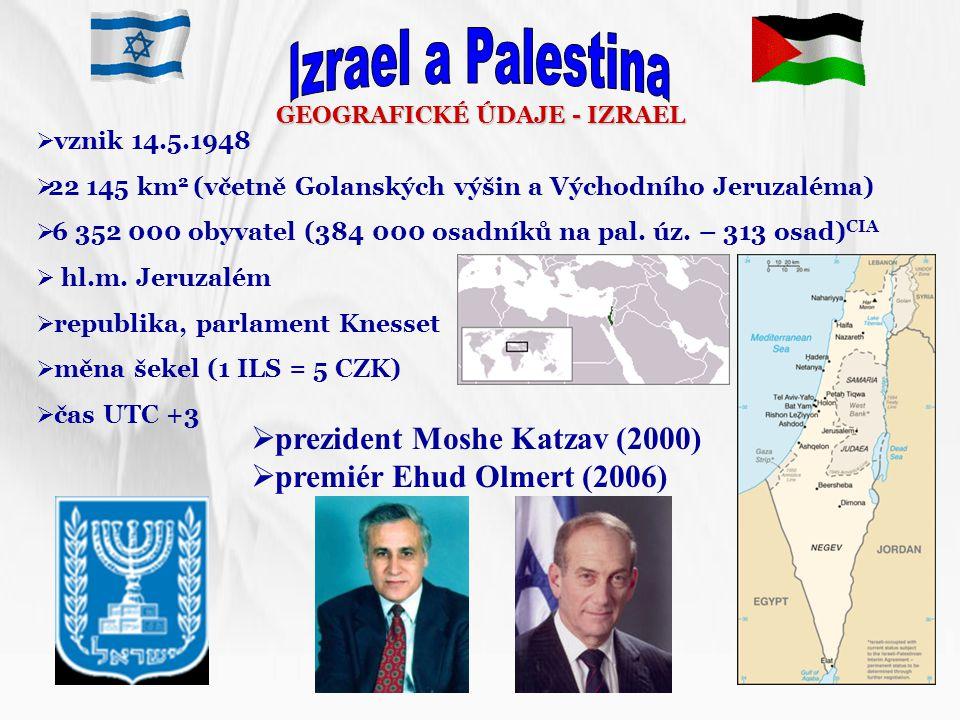 GEOGRAFICKÉ ÚDAJE - IZRAEL  vznik 14.5.1948  22 145 km 2 (včetně Golanských výšin a Východního Jeruzaléma)  6 352 000 obyvatel (384 000 osadníků na