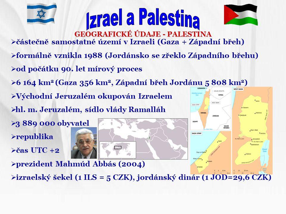 GEOGRAFICKÉ ÚDAJE - PALESTINA  částečně samostatné území v Izraeli (Gaza + Západní břeh)  formálně vznikla 1988 (Jordánsko se zřeklo Západního břehu