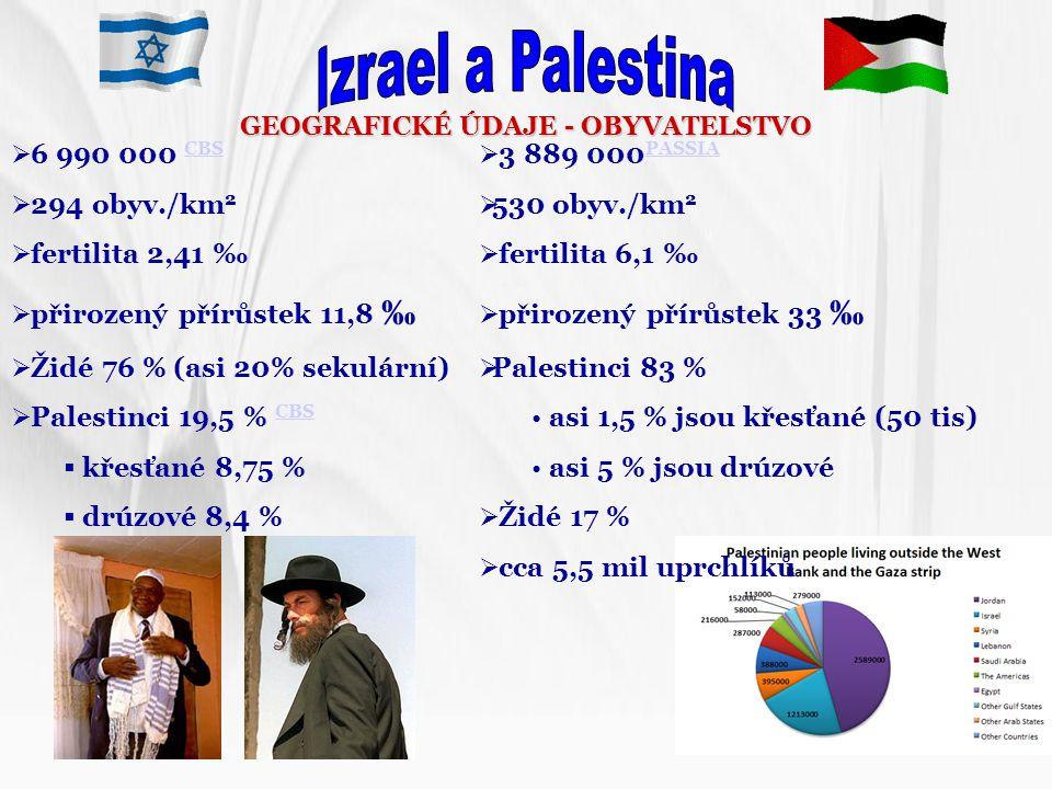 GEOGRAFICKÉ ÚDAJE - OBYVATELSTVO  6 990 000 CBS CBS  294 obyv./km 2  fertilita 2,41 ‰  přirozený přírůstek 11,8 ‰  Židé 76 % (asi 20% sekulární)