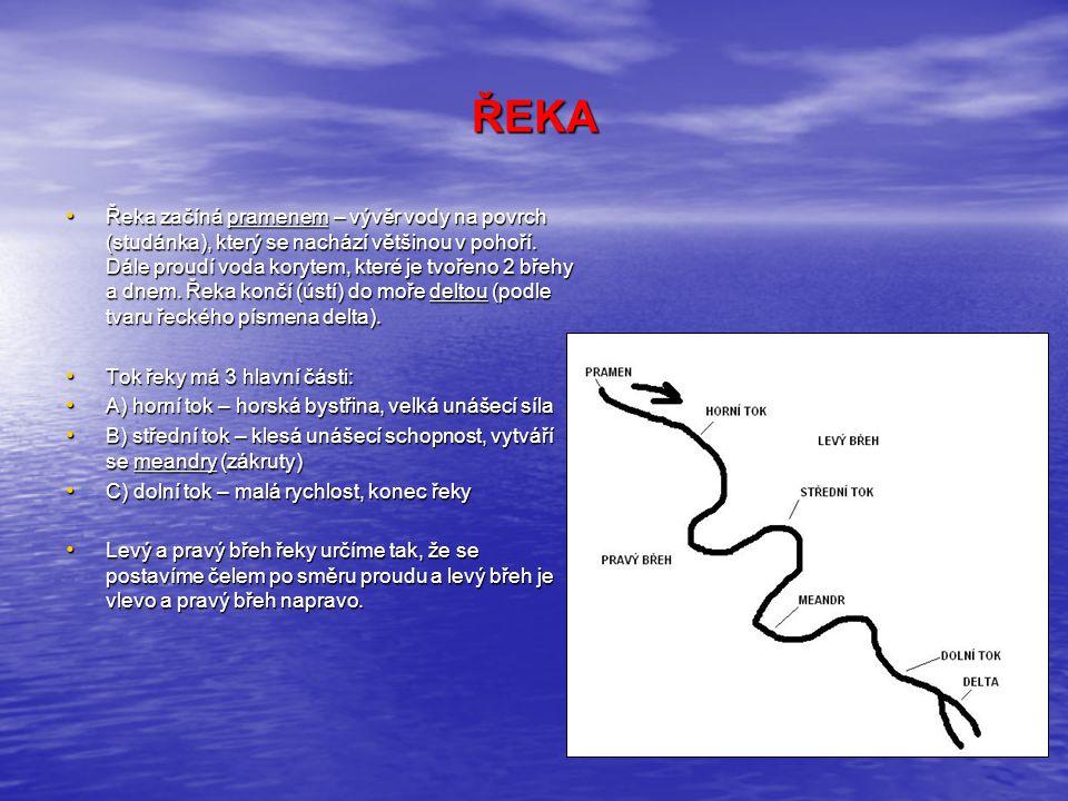 ŘEKA Řeka začíná pramenem – vývěr vody na povrch (studánka), který se nachází většinou v pohoří.