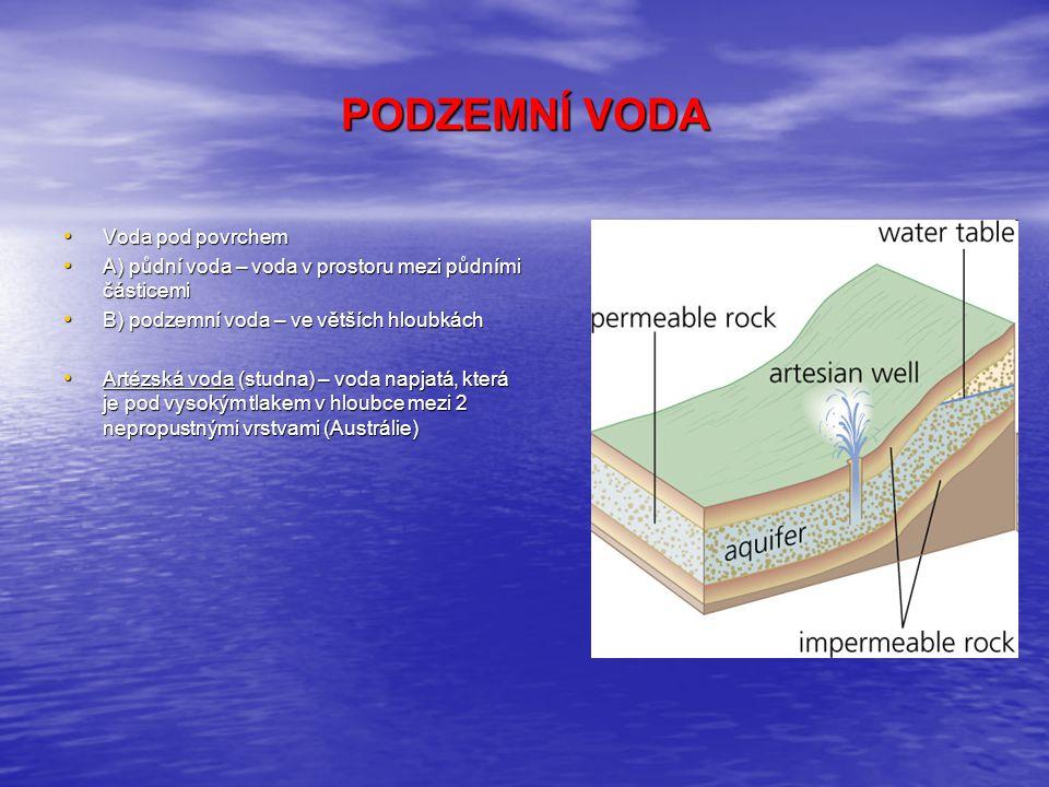 PODZEMNÍ VODA Voda pod povrchem Voda pod povrchem A) půdní voda – voda v prostoru mezi půdními částicemi A) půdní voda – voda v prostoru mezi půdními částicemi B) podzemní voda – ve větších hloubkách B) podzemní voda – ve větších hloubkách Artézská voda (studna) – voda napjatá, která je pod vysokým tlakem v hloubce mezi 2 nepropustnými vrstvami (Austrálie) Artézská voda (studna) – voda napjatá, která je pod vysokým tlakem v hloubce mezi 2 nepropustnými vrstvami (Austrálie)