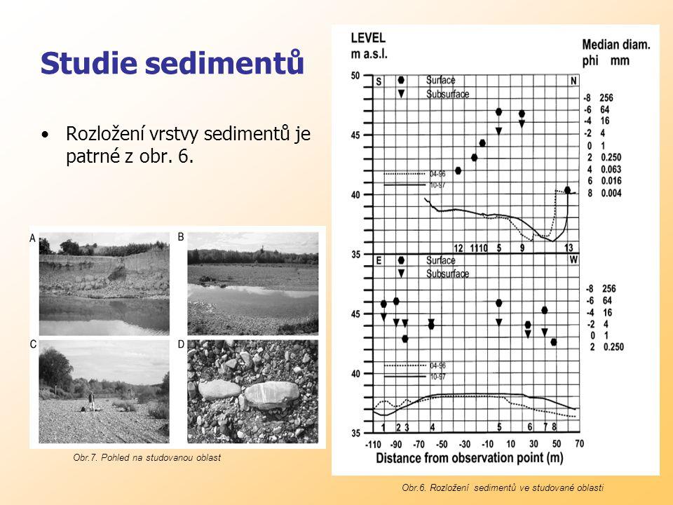 Studie sedimentů Rozložení vrstvy sedimentů je patrné z obr.