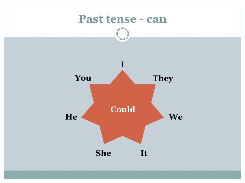 Past tense - can Could I You He SheIt We They