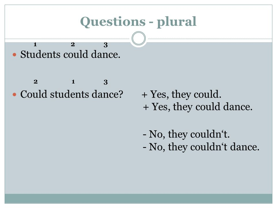 Questions - plural Students could dance. Could students dance? + Yes, they could. + Yes, they could dance. - No, they couldn't. - No, they couldn't da
