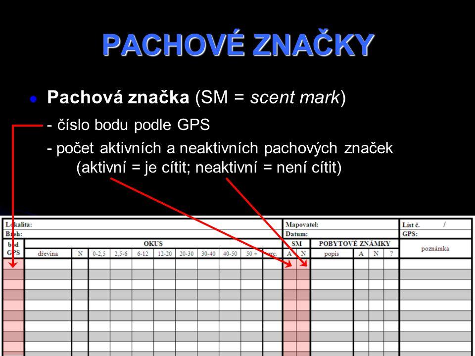 PACHOVÉ ZNAČKY Pachová značka (SM = scent mark) - číslo bodu podle GPS - počet aktivních a neaktivních pachových značek (aktivní = je cítit; neaktivní = není cítit)