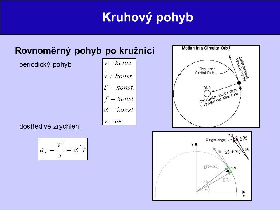 Kruhový pohyb Rovnoměrný pohyb po kružnici periodický pohyb dostředivé zrychlení