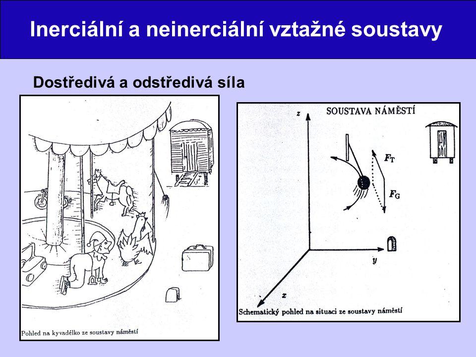 Inerciální a neinerciální vztažné soustavy Dostředivá a odstředivá síla