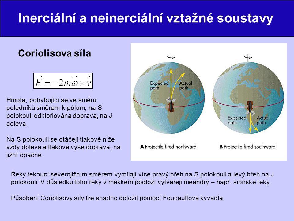 Coriolisova síla Hmota, pohybující se ve směru poledníků směrem k pólům, na S polokouli odkloňována doprava, na J doleva. Na S polokouli se otáčejí tl