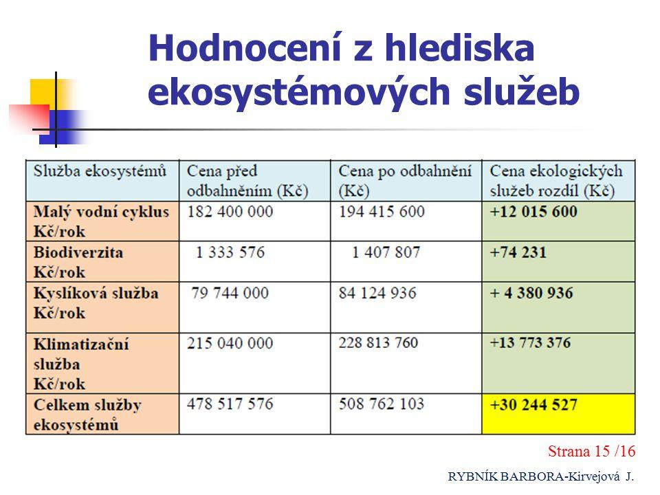 Hodnocení z hlediska ekosystémových služeb Strana 15 /16 RYBNÍK BARBORA-Kirvejová J.