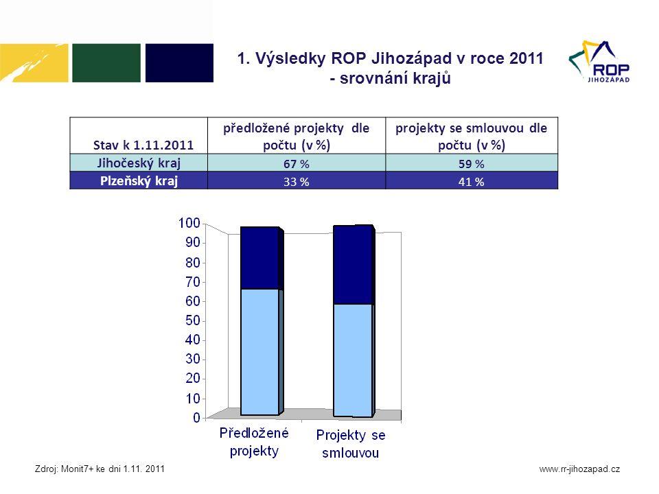 www.rr-jihozapad.cz 2.