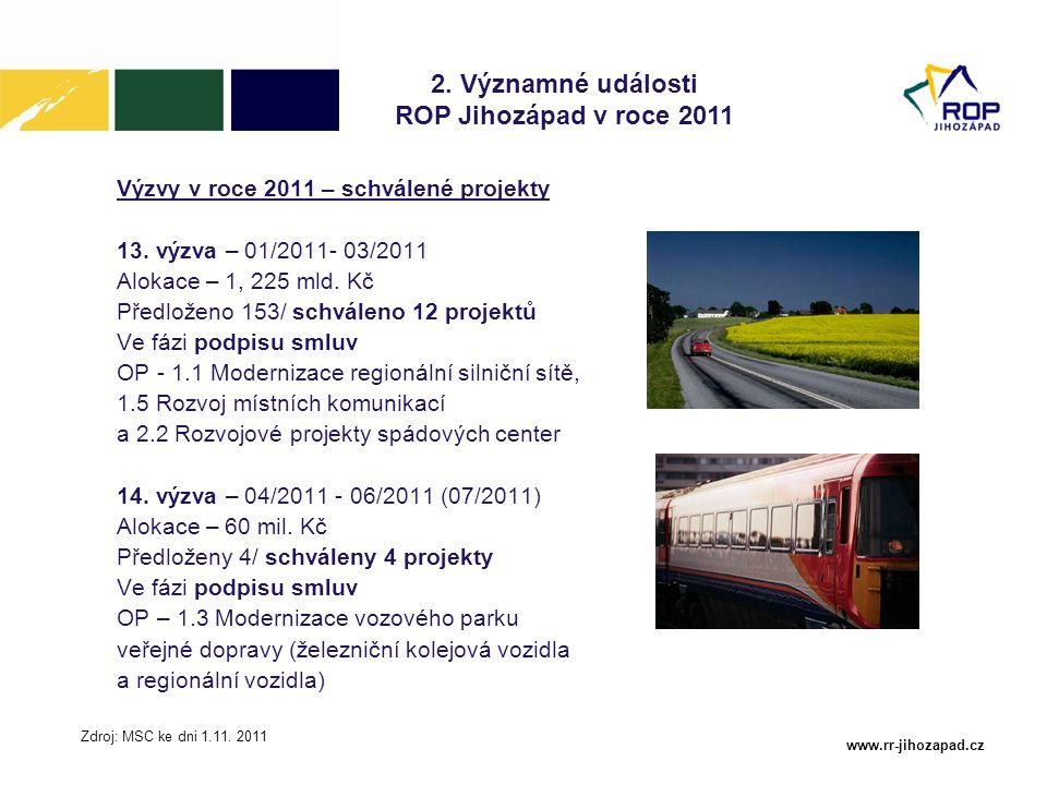 Výzvy v roce 2011 – ukončené výzvy 17.výzva – 07/2011 - 09/2011 Alokace – 320 mil.